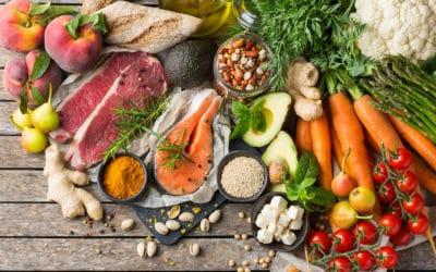 Group Coaching Elimination Diet Program